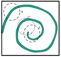 spirale_lambda