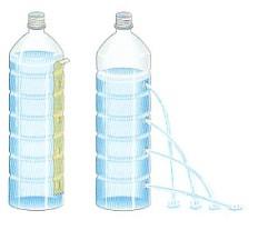 pressione acqua